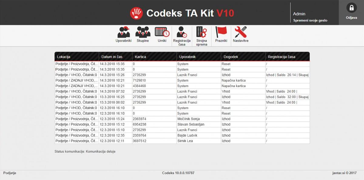 Codeks TA Kit Glavni meni